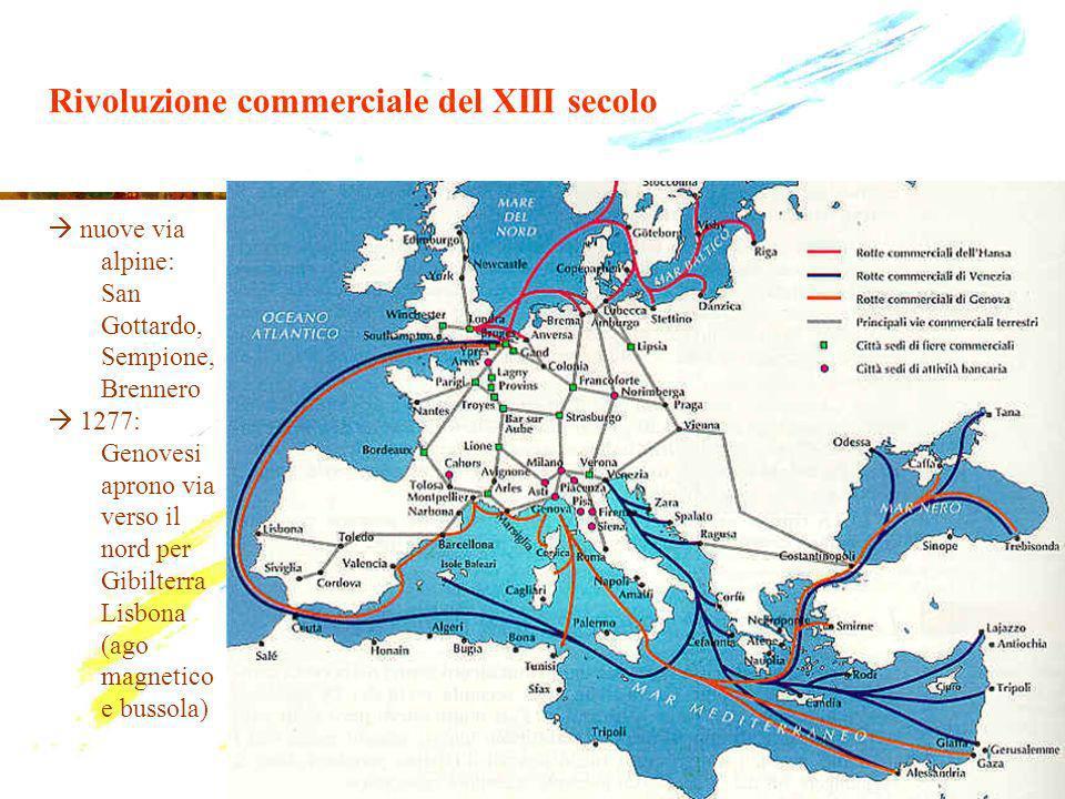 nuove via alpine: San Gottardo, Sempione, Brennero 1277: Genovesi aprono via verso il nord per Gibilterra Lisbona (ago magnetico e bussola) Rivoluzione commerciale del XIII secolo