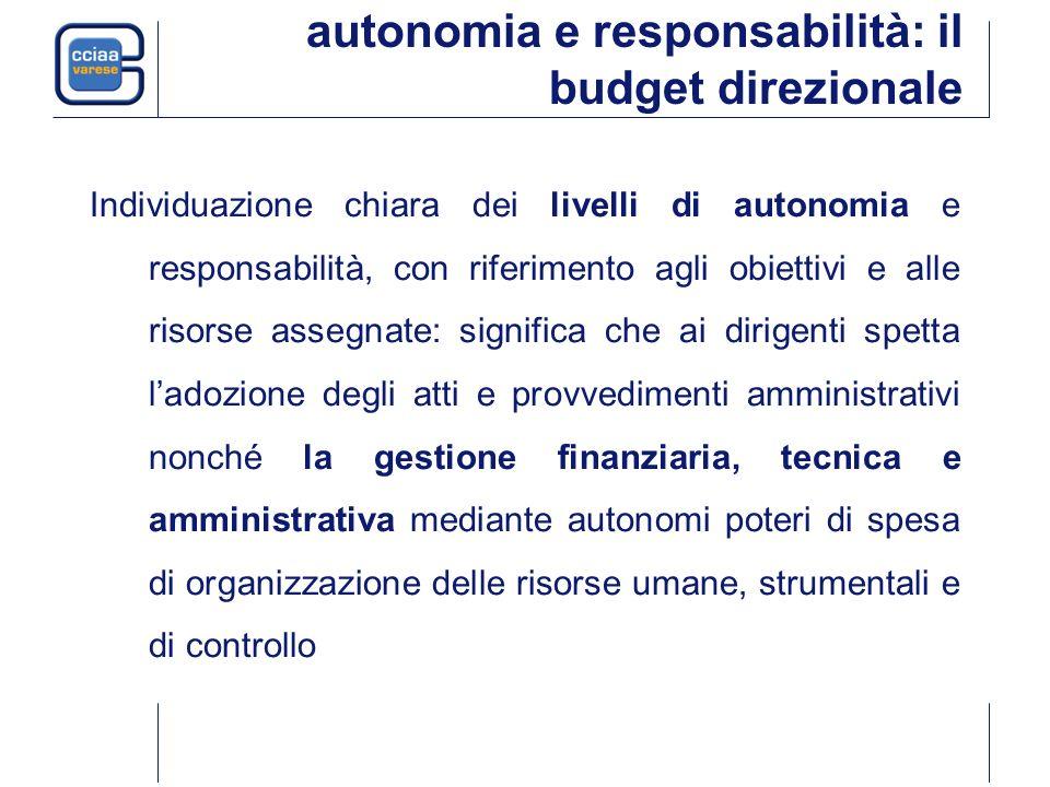 autonomia e responsabilità: il budget direzionale Individuazione chiara dei livelli di autonomia e responsabilità, con riferimento agli obiettivi e al
