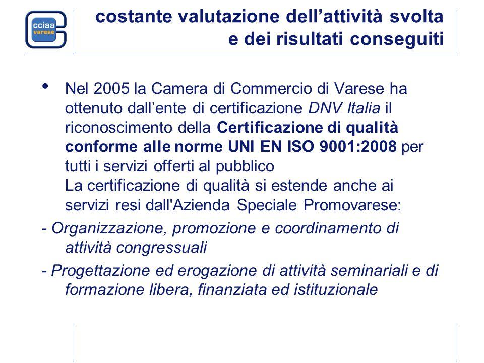 costante valutazione dellattività svolta e dei risultati conseguiti Nel 2005 la Camera di Commercio di Varese ha ottenuto dallente di certificazione D