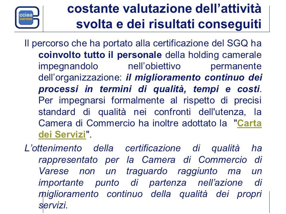 costante valutazione dellattività svolta e dei risultati conseguiti Il percorso che ha portato alla certificazione del SGQ ha coinvolto tutto il perso