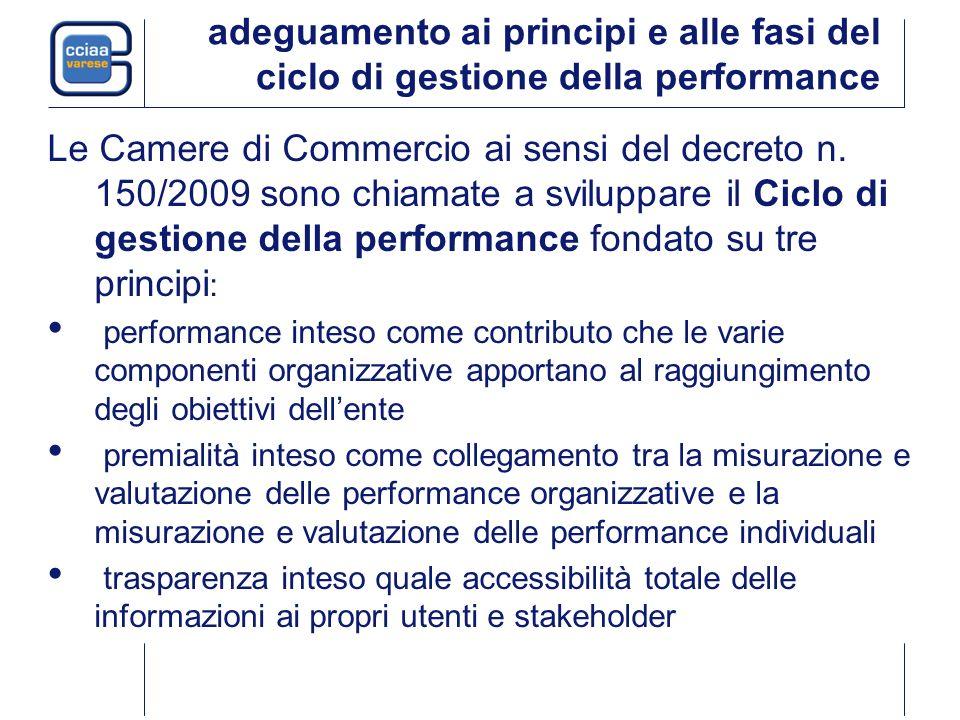 adeguamento ai principi e alle fasi del ciclo di gestione della performance Le Camere di Commercio ai sensi del decreto n. 150/2009 sono chiamate a sv