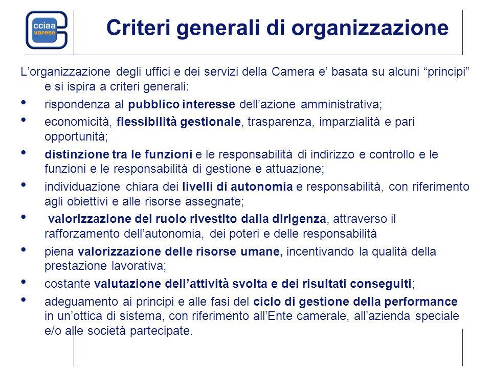 Criteri generali di organizzazione Lorganizzazione degli uffici e dei servizi della Camera e basata su alcuni principi e si ispira a criteri generali: