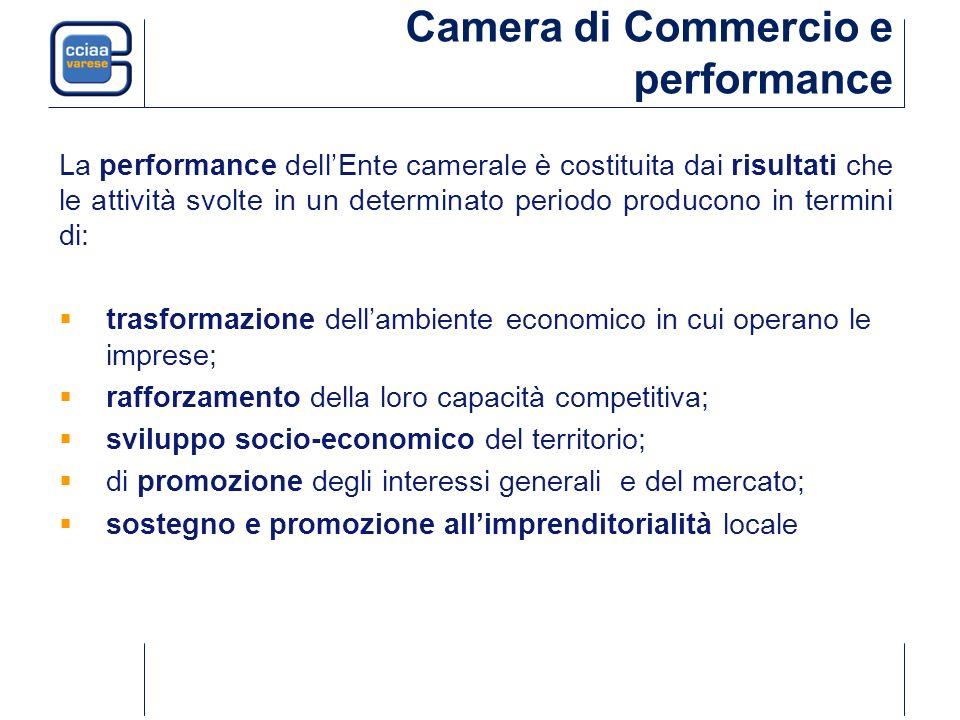 Camera di Commercio e performance La performance dellEnte camerale è costituita dai risultati che le attività svolte in un determinato periodo produco