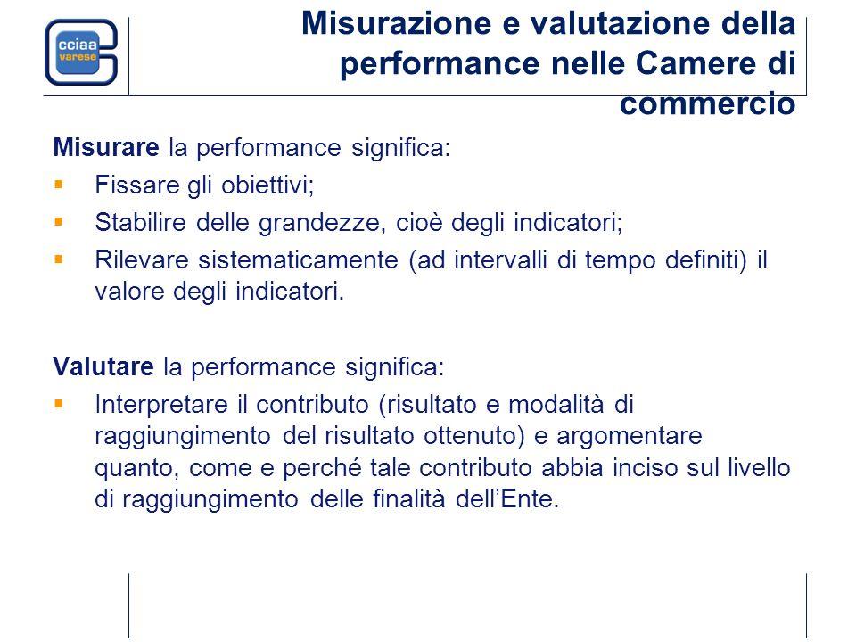 Misurazione e valutazione della performance nelle Camere di commercio Misurare la performance significa: Fissare gli obiettivi; Stabilire delle grande