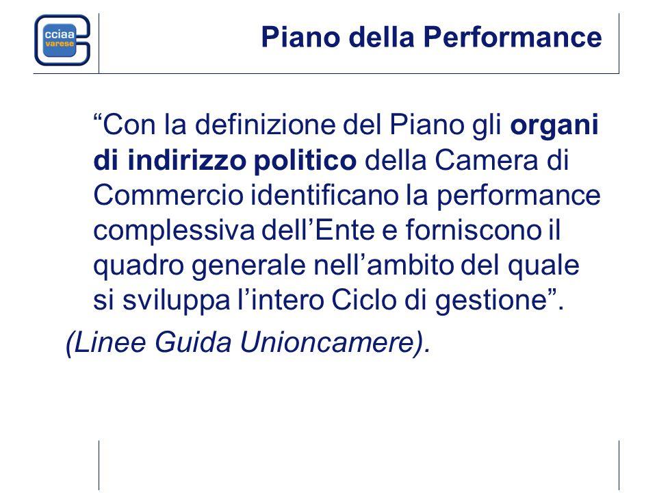 Piano della Performance Con la definizione del Piano gli organi di indirizzo politico della Camera di Commercio identificano la performance complessiv