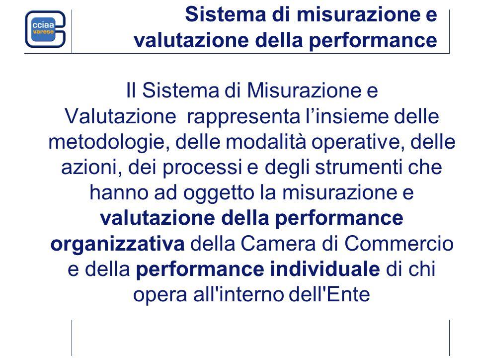 Sistema di misurazione e valutazione della performance Il Sistema di Misurazione e Valutazione rappresenta linsieme delle metodologie, delle modalità