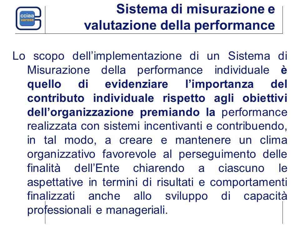 Sistema di misurazione e valutazione della performance Lo scopo dellimplementazione di un Sistema di Misurazione della performance individuale è quell