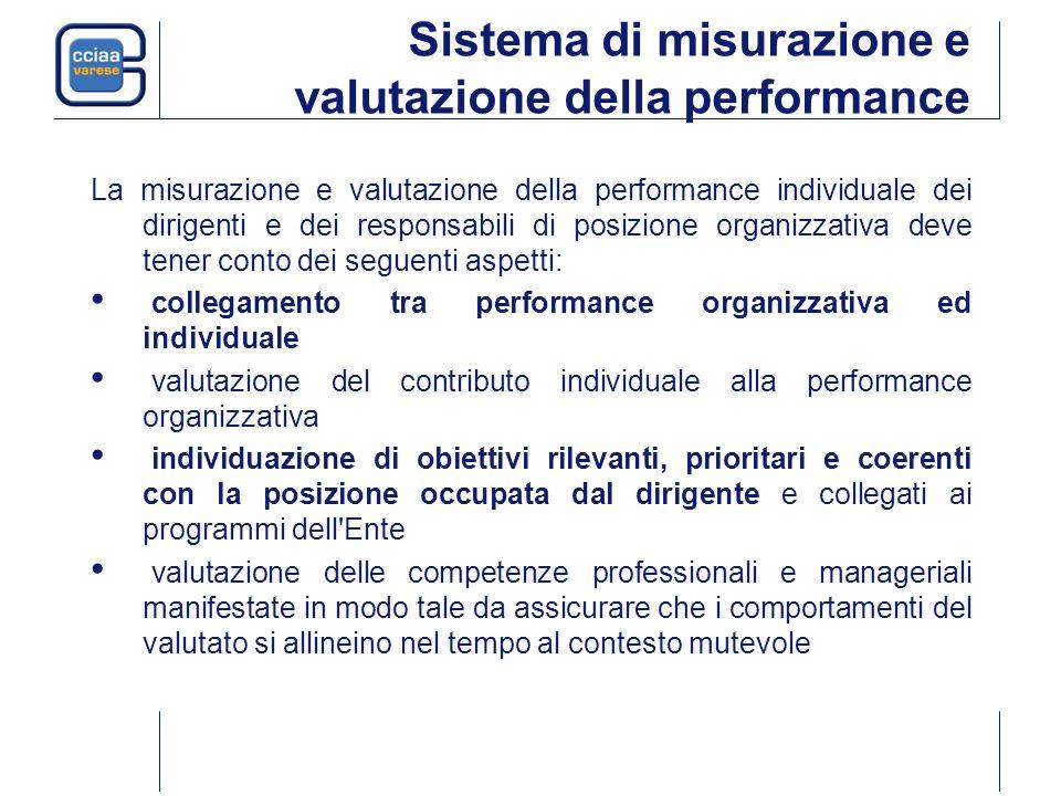 Sistema di misurazione e valutazione della performance La misurazione e valutazione della performance individuale dei dirigenti e dei responsabili di