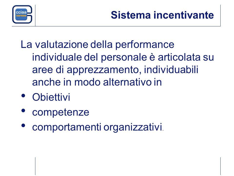 Sistema incentivante La valutazione della performance individuale del personale è articolata su aree di apprezzamento, individuabili anche in modo alt