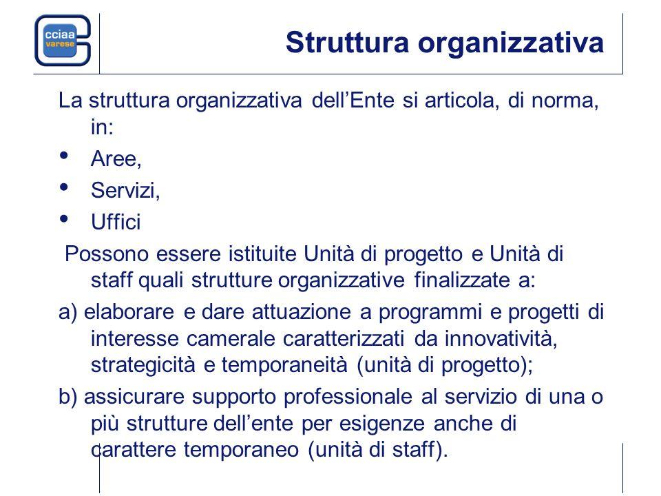Struttura organizzativa La struttura organizzativa dellEnte si articola, di norma, in: Aree, Servizi, Uffici Possono essere istituite Unità di progett