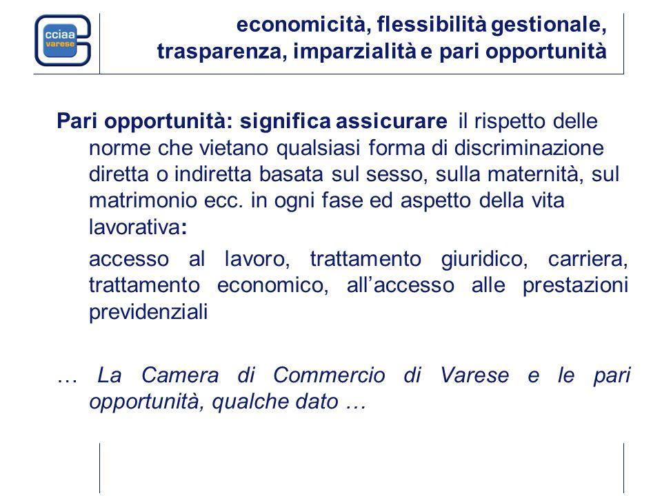 economicità, flessibilità gestionale, trasparenza, imparzialità e pari opportunità Pari opportunità: significa assicurare il rispetto delle norme che