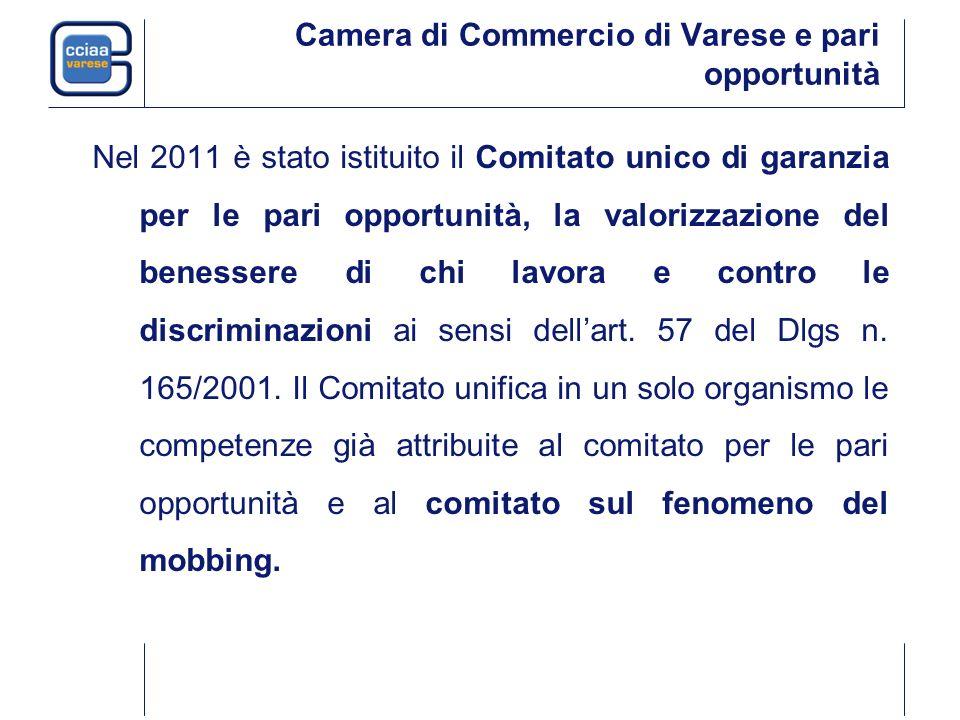 Camera di Commercio di Varese e pari opportunità Nel 2011 è stato istituito il Comitato unico di garanzia per le pari opportunità, la valorizzazione d