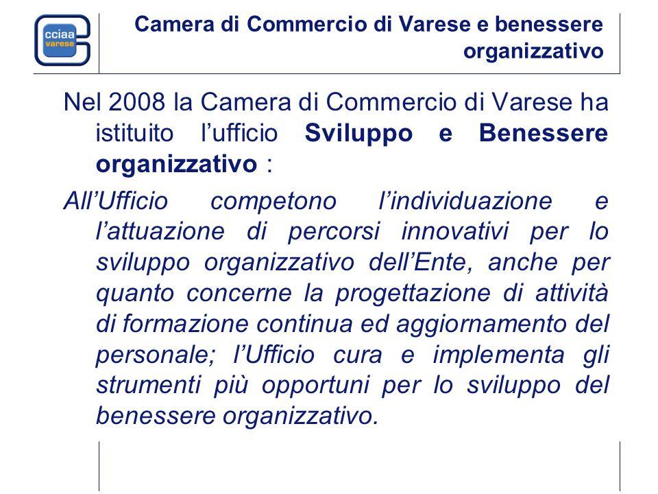 Camera di Commercio di Varese e benessere organizzativo Nel 2008 la Camera di Commercio di Varese ha istituito lufficio Sviluppo e Benessere organizza