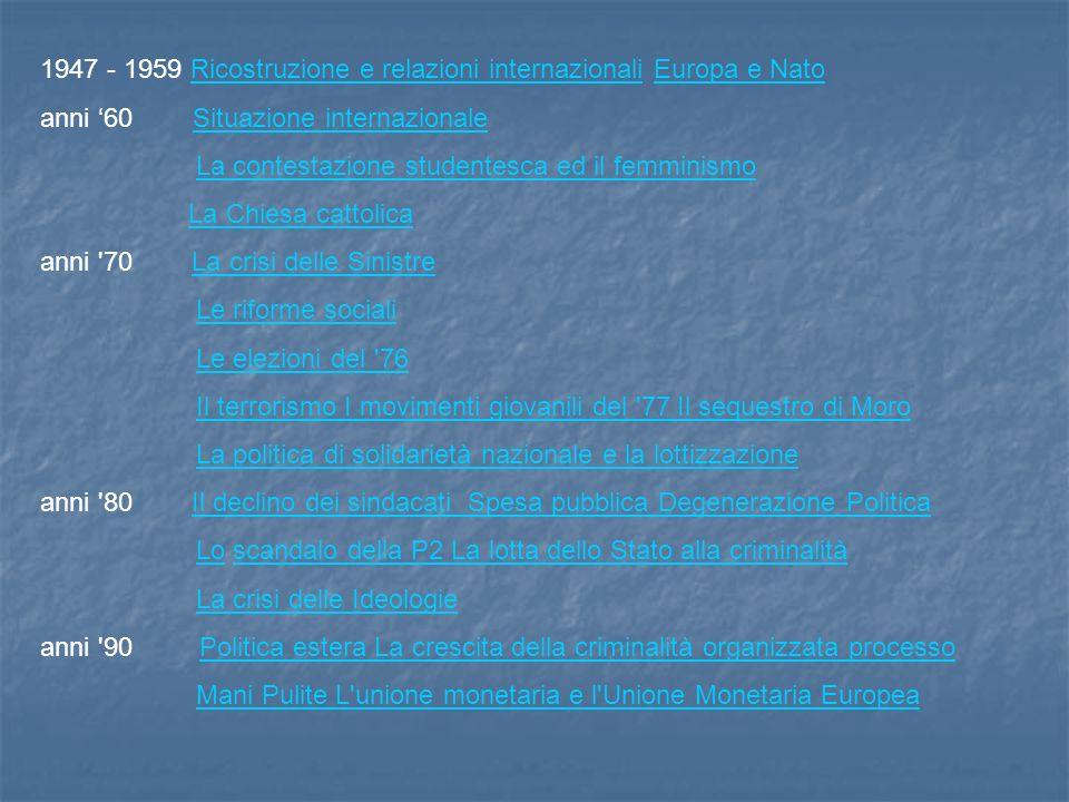 1947 - 1959 Ricostruzione e relazioni internazionali Europa e NatoRicostruzione e relazioni internazionaliEuropa e Nato anni 60 Situazione internazionaleSituazione internazionale La contestazione studentesca ed il femminismo La Chiesa cattolica anni 70 La crisi delle SinistreLa crisi delle Sinistre Le riforme sociali Le elezioni del 76 Il terrorismo I movimenti giovanili del 77 Il sequestro di MoroIl terrorismo I movimenti giovanili del 77 Il sequestro di Moro La politica di solidarietà nazionale e la lottizzazione anni 80 Il declino dei sindacati Spesa pubblica Degenerazione PoliticaIl declino dei sindacati Spesa pubblica Degenerazione Politica Lo scandalo della P2 La lotta dello Stato alla criminalitàLoscandalo della P2 La lotta dello Stato alla criminalità La crisi delle Ideologie anni 90 Politica estera La crescita della criminalità organizzata processoPolitica estera La crescita della criminalità organizzata processo Mani Pulite L unione monetaria e l Unione Monetaria EuropeaMani Pulite L unione monetaria e l Unione Monetaria Europea