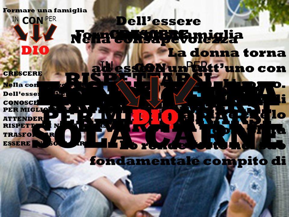 Formare una famiglia INPER DIO Formare una famiglia IN PER DIO CRESCERE Nella consapevolezza Dellessere DIVERSI Dellessere DIVERSI CONOSCERSI PER MIGL