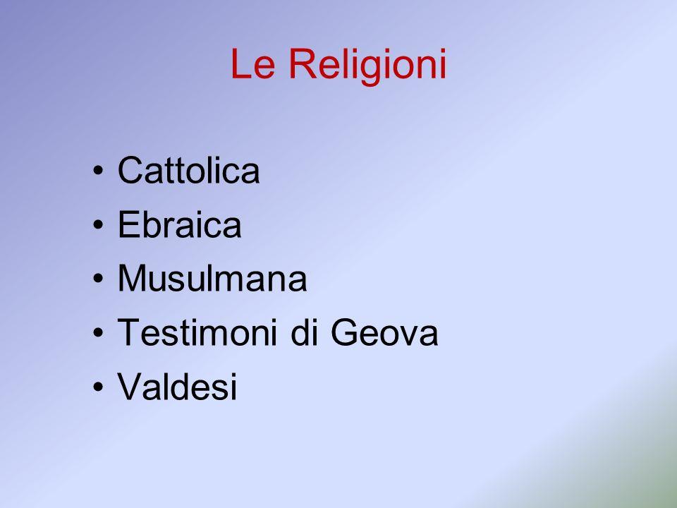 Le Religioni Cattolica Ebraica Musulmana Testimoni di Geova Valdesi