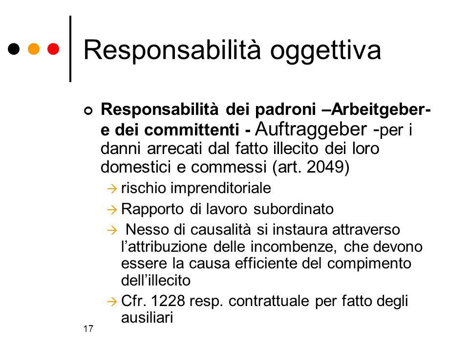 17 Responsabilità oggettiva Responsabilità dei padroni –Arbeitgeber- e dei committenti - Auftraggeber - per i danni arrecati dal fatto illecito dei lo