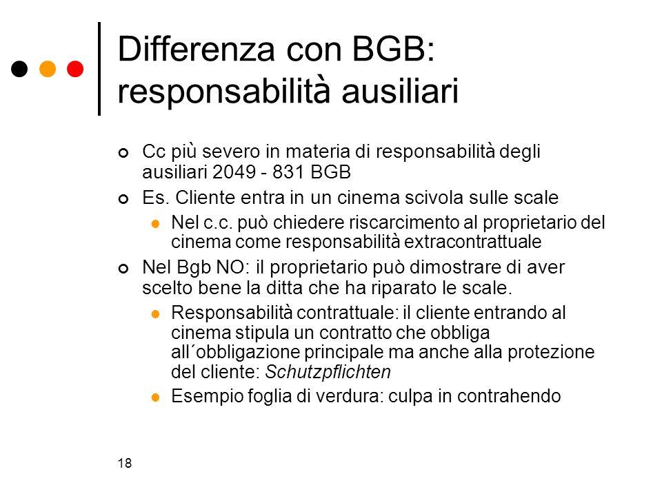 18 Differenza con BGB: responsabilit à ausiliari Cc pi ù severo in materia di responsabilit à degli ausiliari 2049 - 831 BGB Es. Cliente entra in un c