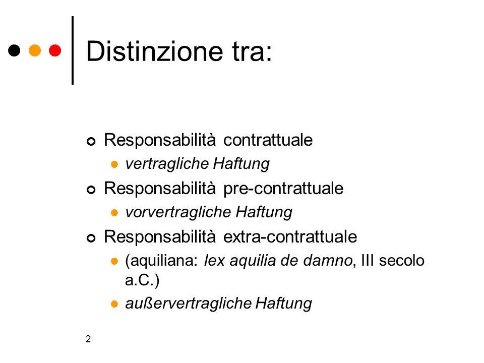 2 Distinzione tra: Responsabilità contrattuale vertragliche Haftung Responsabilità pre-contrattuale vorvertragliche Haftung Responsabilità extra-contr