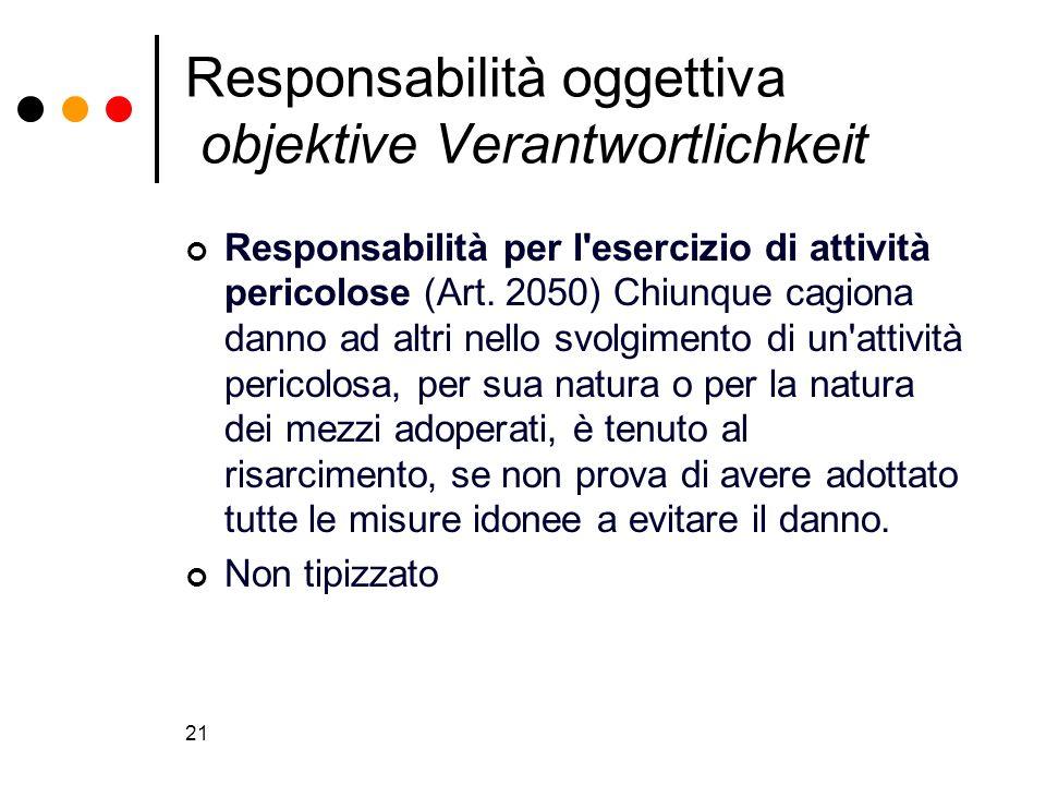 21 Responsabilità oggettiva objektive Verantwortlichkeit Responsabilità per l'esercizio di attività pericolose (Art. 2050) Chiunque cagiona danno ad a