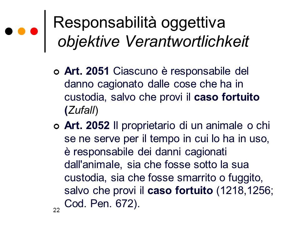 22 Responsabilità oggettiva objektive Verantwortlichkeit Art. 2051 Ciascuno è responsabile del danno cagionato dalle cose che ha in custodia, salvo ch