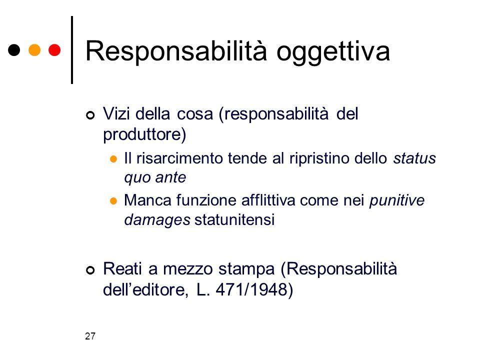 27 Responsabilità oggettiva Vizi della cosa (responsabilità del produttore) Il risarcimento tende al ripristino dello status quo ante Manca funzione a