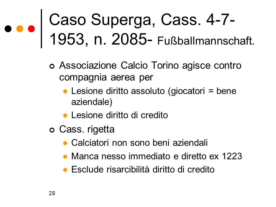 29 Caso Superga, Cass. 4-7- 1953, n. 2085- Fußballmannschaft. Associazione Calcio Torino agisce contro compagnia aerea per Lesione diritto assoluto (g