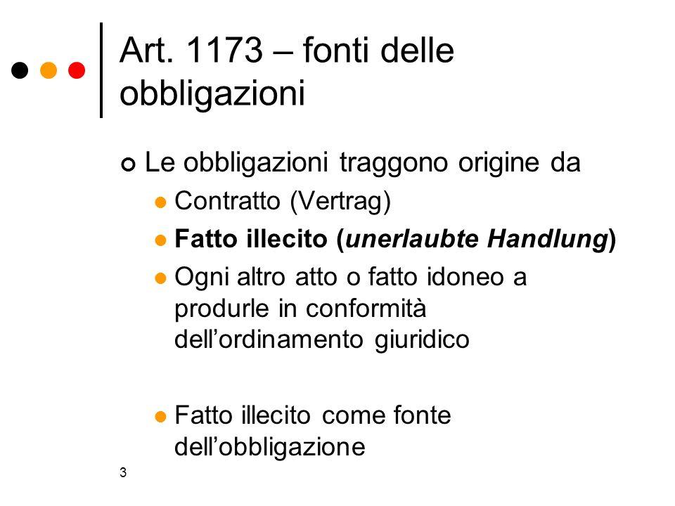 3 Art. 1173 – fonti delle obbligazioni Le obbligazioni traggono origine da Contratto (Vertrag) Fatto illecito (unerlaubte Handlung) Ogni altro atto o