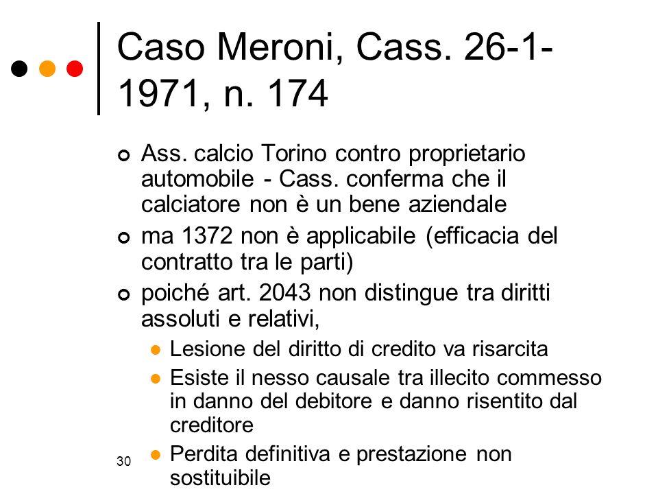 30 Caso Meroni, Cass. 26-1- 1971, n. 174 Ass. calcio Torino contro proprietario automobile - Cass. conferma che il calciatore non è un bene aziendale