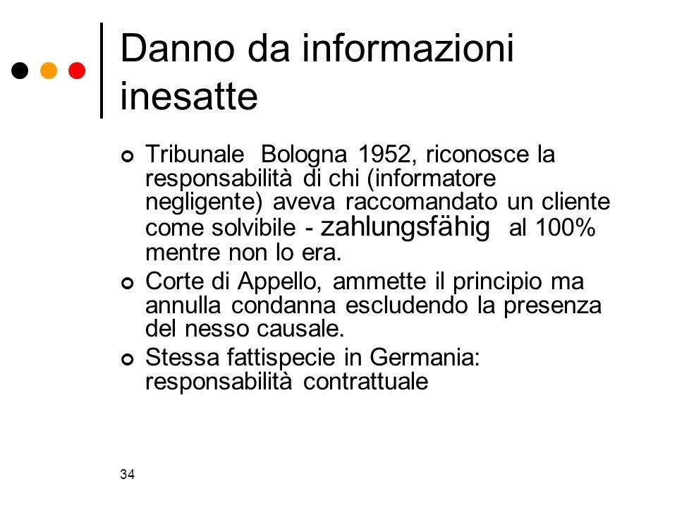 34 Danno da informazioni inesatte Tribunale Bologna 1952, riconosce la responsabilità di chi (informatore negligente) aveva raccomandato un cliente co