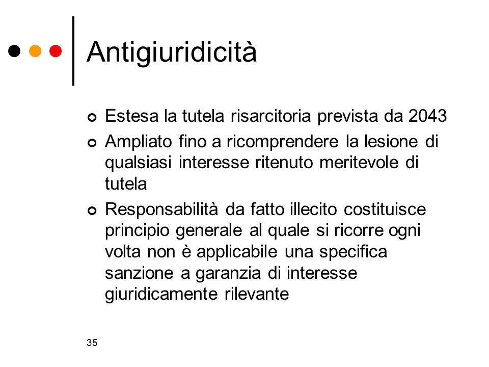 35 Antigiuridicità Estesa la tutela risarcitoria prevista da 2043 Ampliato fino a ricomprendere la lesione di qualsiasi interesse ritenuto meritevole