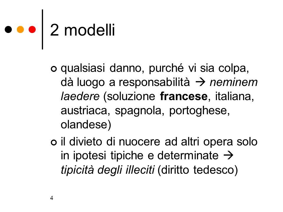 4 2 modelli qualsiasi danno, purché vi sia colpa, dà luogo a responsabilità neminem laedere (soluzione francese, italiana, austriaca, spagnola, portog