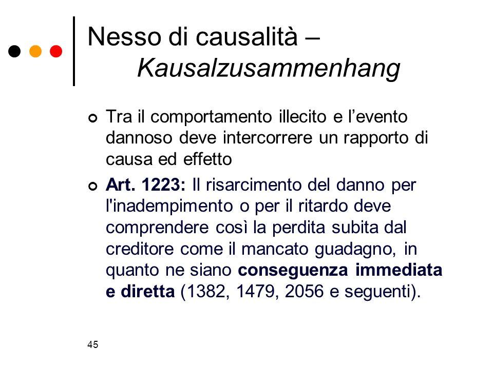 45 Nesso di causalità – Kausalzusammenhang Tra il comportamento illecito e levento dannoso deve intercorrere un rapporto di causa ed effetto Art. 1223