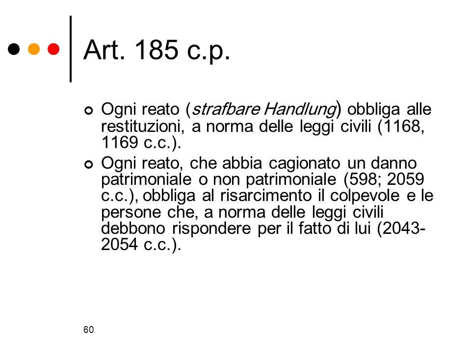 60 Art. 185 c.p. Ogni reato ( strafbare Handlung ) obbliga alle restituzioni, a norma delle leggi civili (1168, 1169 c.c.). Ogni reato, che abbia cagi
