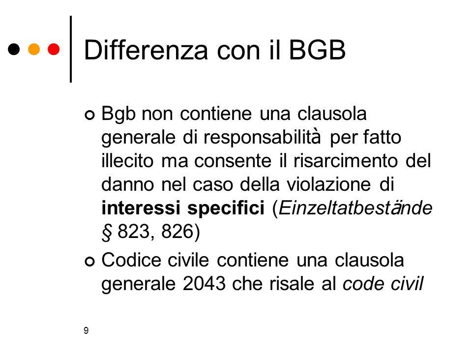 9 Differenza con il BGB Bgb non contiene una clausola generale di responsabilit à per fatto illecito ma consente il risarcimento del danno nel caso de