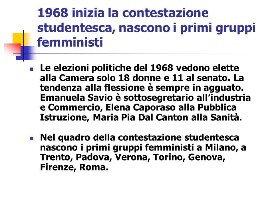 1968 inizia la contestazione studentesca, nascono i primi gruppi femministi Le elezioni politiche del 1968 vedono elette alla Camera solo 18 donne e 1