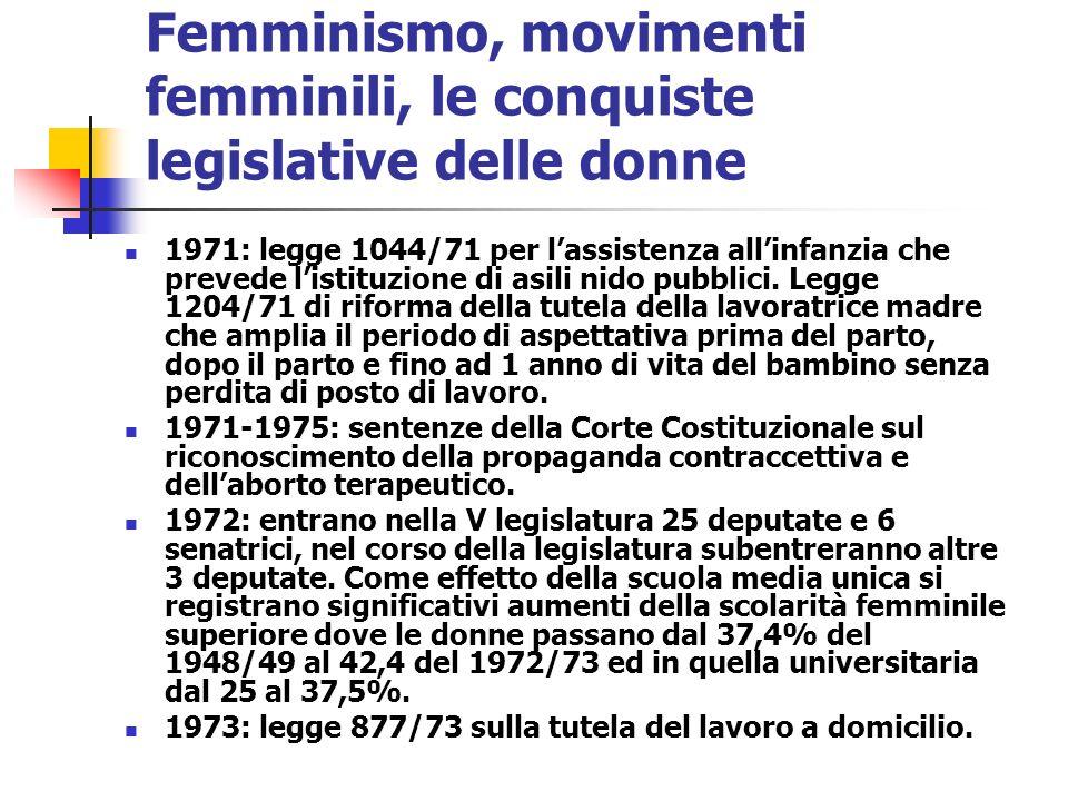 Femminismo, movimenti femminili, le conquiste legislative delle donne 1971: legge 1044/71 per lassistenza allinfanzia che prevede listituzione di asil