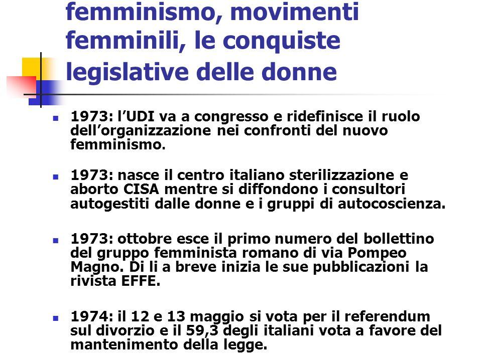 femminismo, movimenti femminili, le conquiste legislative delle donne 1973: lUDI va a congresso e ridefinisce il ruolo dellorganizzazione nei confront