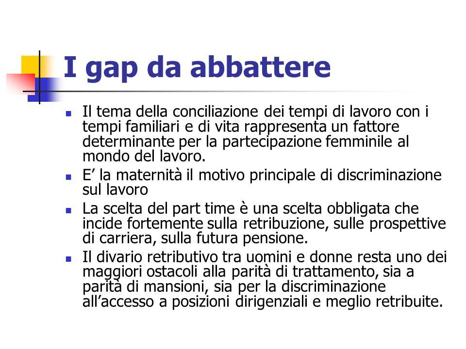 I gap da abbattere Il tema della conciliazione dei tempi di lavoro con i tempi familiari e di vita rappresenta un fattore determinante per la partecip