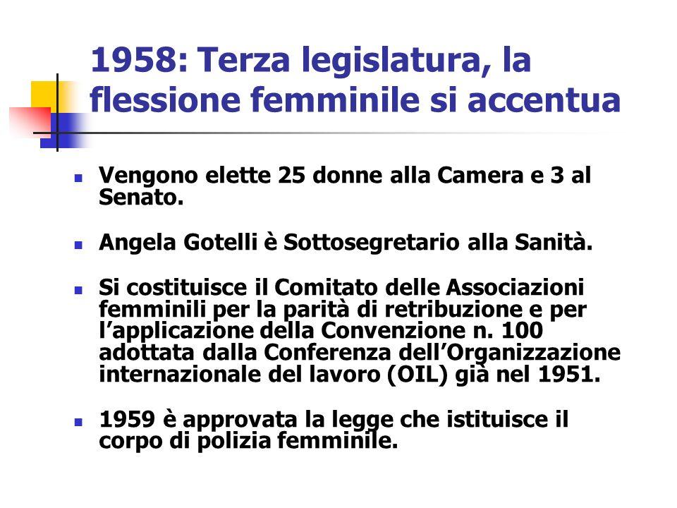 1958: Terza legislatura, la flessione femminile si accentua Vengono elette 25 donne alla Camera e 3 al Senato. Angela Gotelli è Sottosegretario alla S