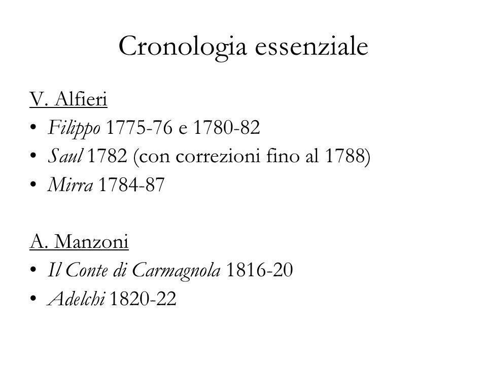 Cronologia essenziale V. Alfieri Filippo 1775-76 e 1780-82 Saul 1782 (con correzioni fino al 1788) Mirra 1784-87 A. Manzoni Il Conte di Carmagnola 181