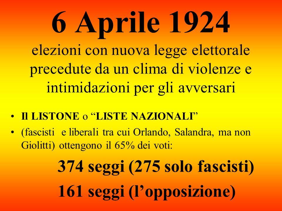 6 Aprile 1924 elezioni con nuova legge elettorale precedute da un clima di violenze e intimidazioni per gli avversari Il LISTONE o LISTE NAZIONALI (fa