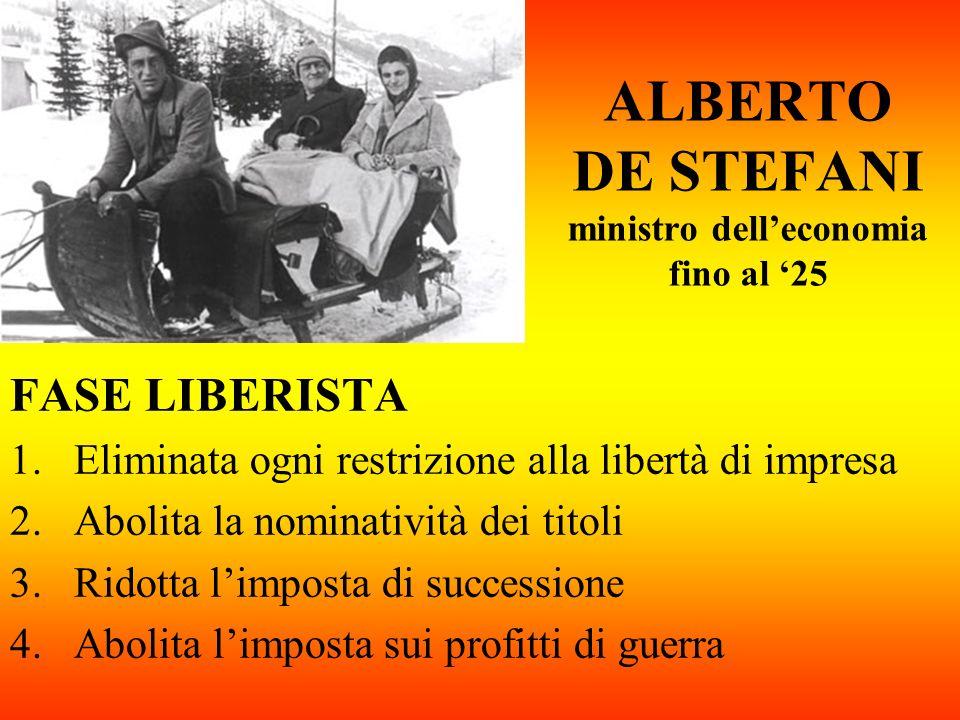 ALBERTO DE STEFANI ministro delleconomia fino al 25 FASE LIBERISTA 1.Eliminata ogni restrizione alla libertà di impresa 2.Abolita la nominatività dei