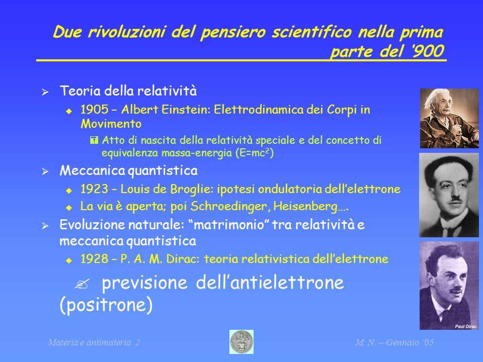 Materia e antimateria 2M. N. – Gennaio 05 Due rivoluzioni del pensiero scientifico nella prima parte del 900 Teoria della relatività 1905 – Albert Ein