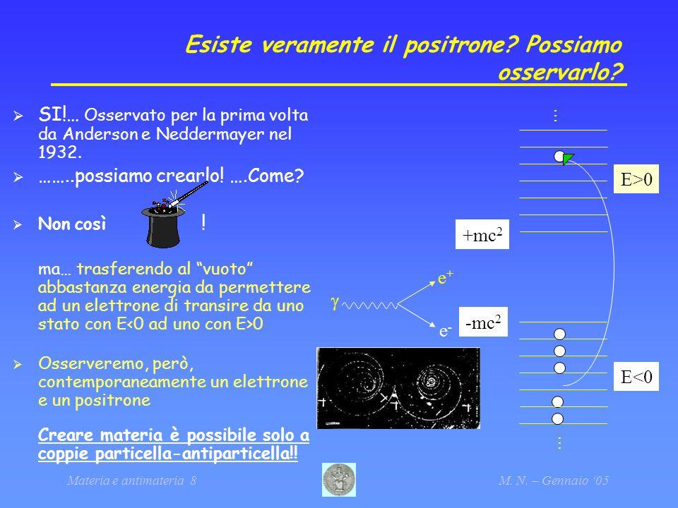Materia e antimateria 8M. N. – Gennaio 05 Esiste veramente il positrone? Possiamo osservarlo? SI!… Osservato per la prima volta da Anderson e Nedderma