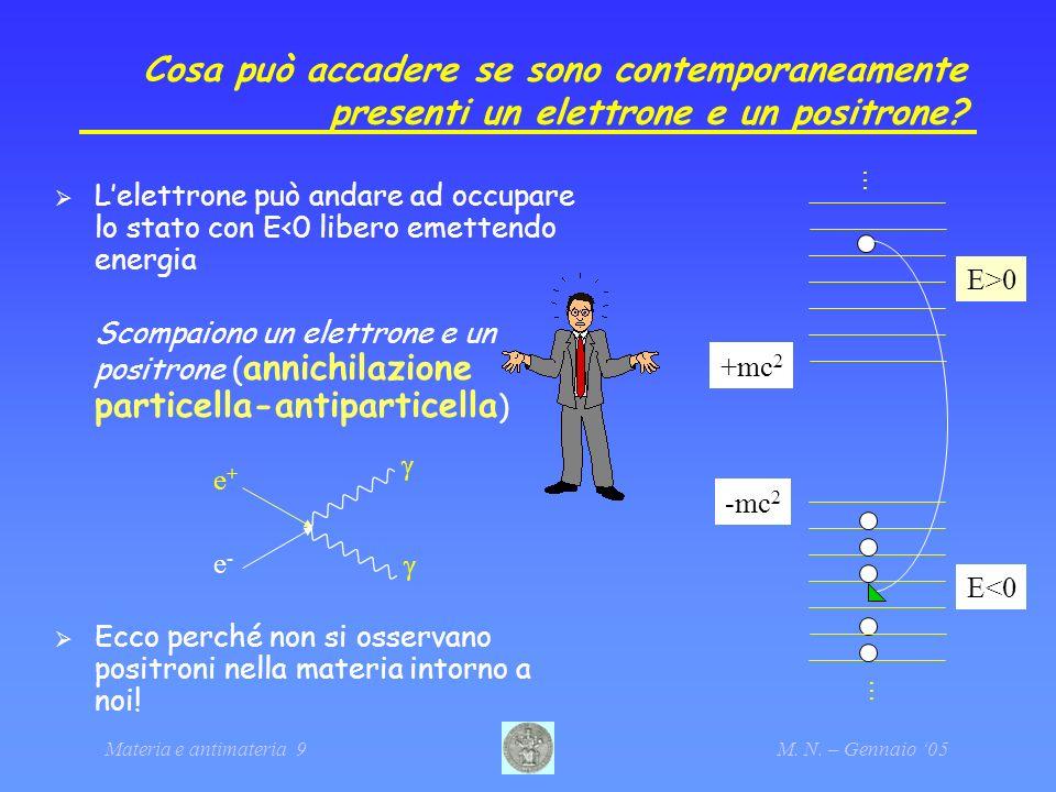 Materia e antimateria 9M. N. – Gennaio 05 Cosa può accadere se sono contemporaneamente presenti un elettrone e un positrone? Lelettrone può andare ad