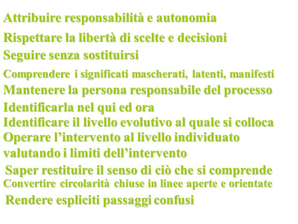 Attribuire responsabilità e autonomia Rispettare la libertà di scelte e decisioni Seguire senza sostituirsi Comprendere i significati mascherati, late