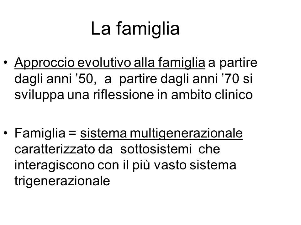 La famiglia Approccio evolutivo alla famiglia a partire dagli anni 50, a partire dagli anni 70 si sviluppa una riflessione in ambito clinico Famiglia