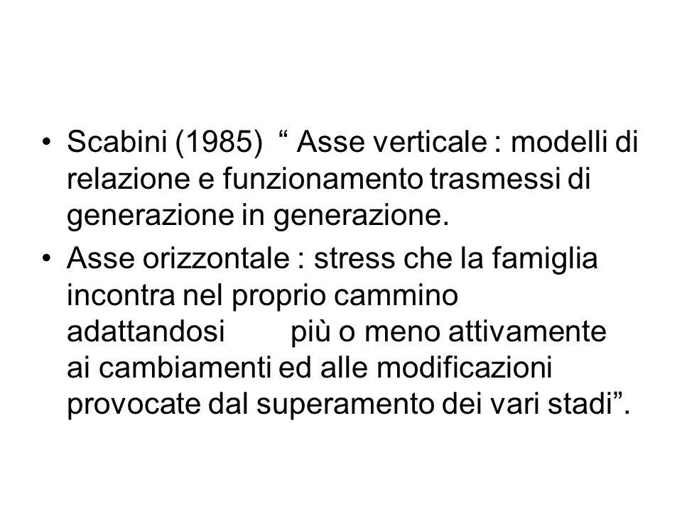 Scabini (1985) Asse verticale : modelli di relazione e funzionamento trasmessi di generazione in generazione. Asse orizzontale : stress che la famigli