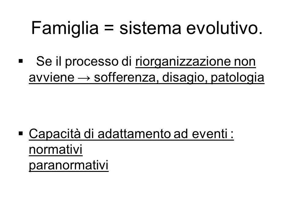 Famiglia = sistema evolutivo. Se il processo di riorganizzazione non avviene sofferenza, disagio, patologia Capacità di adattamento ad eventi : normat